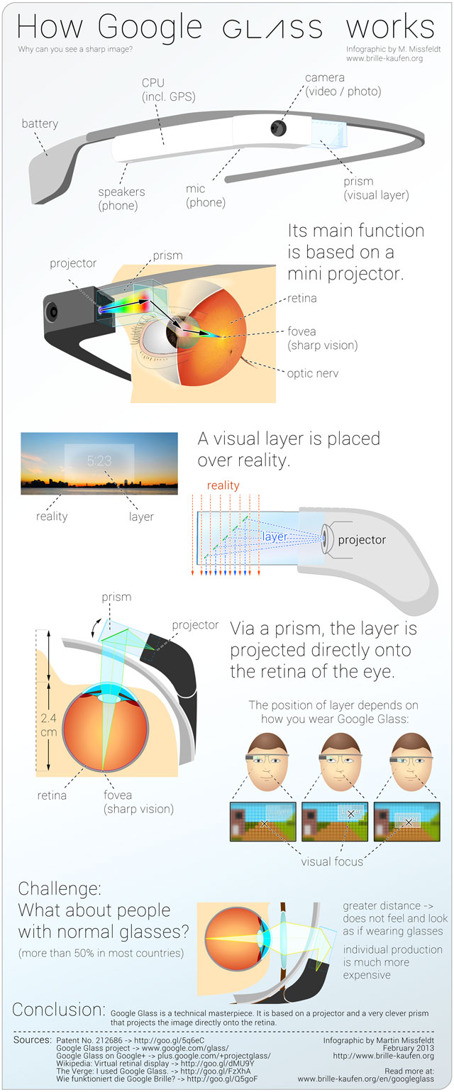 google-glass-infographic1