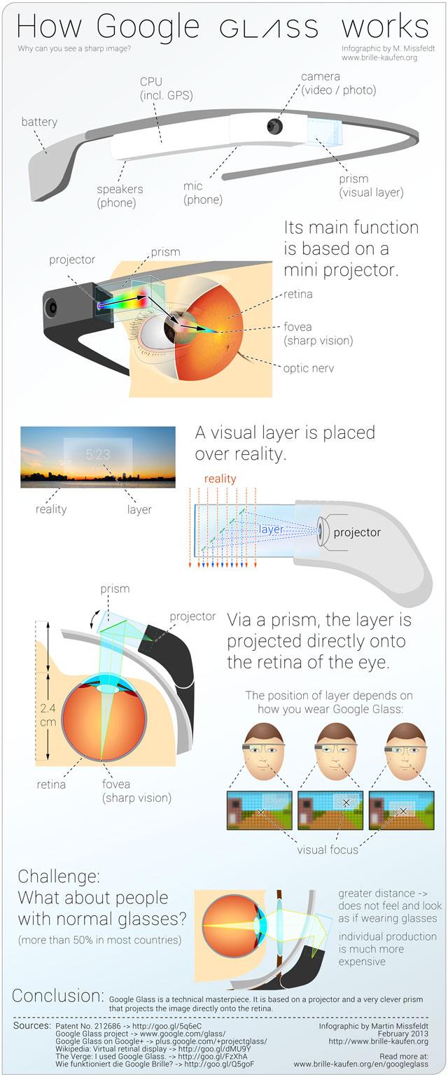 google-glass-infographic1