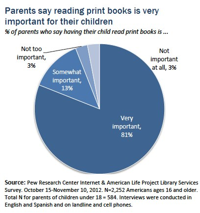 books_Print-important