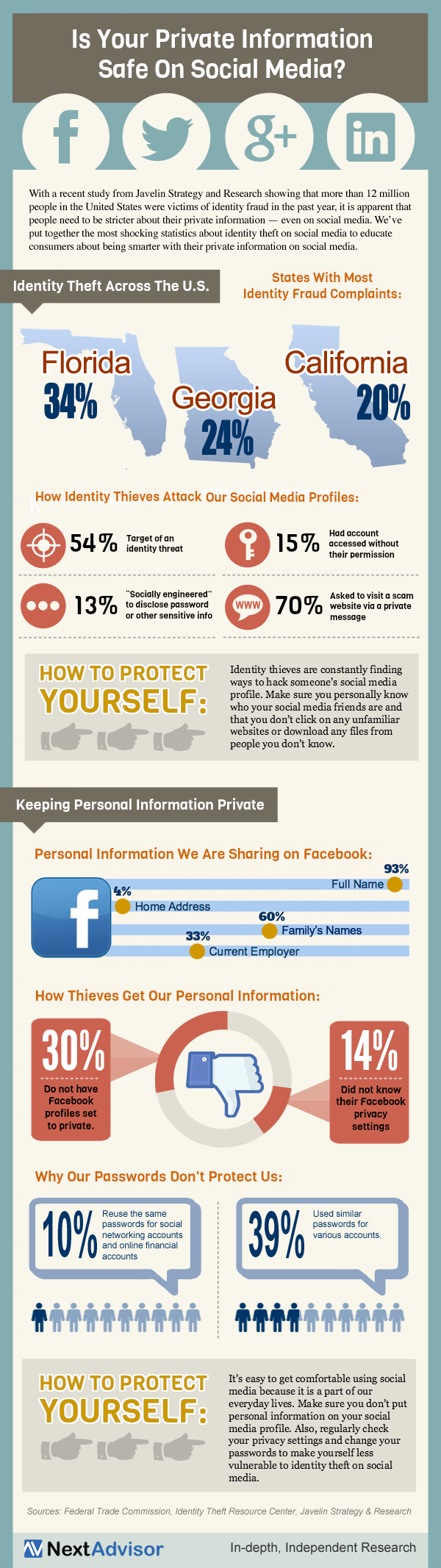Privacy-infographic-v3-1m