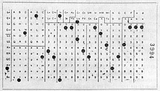 Hollerith card as shown in the Railroad Gazette in 1895