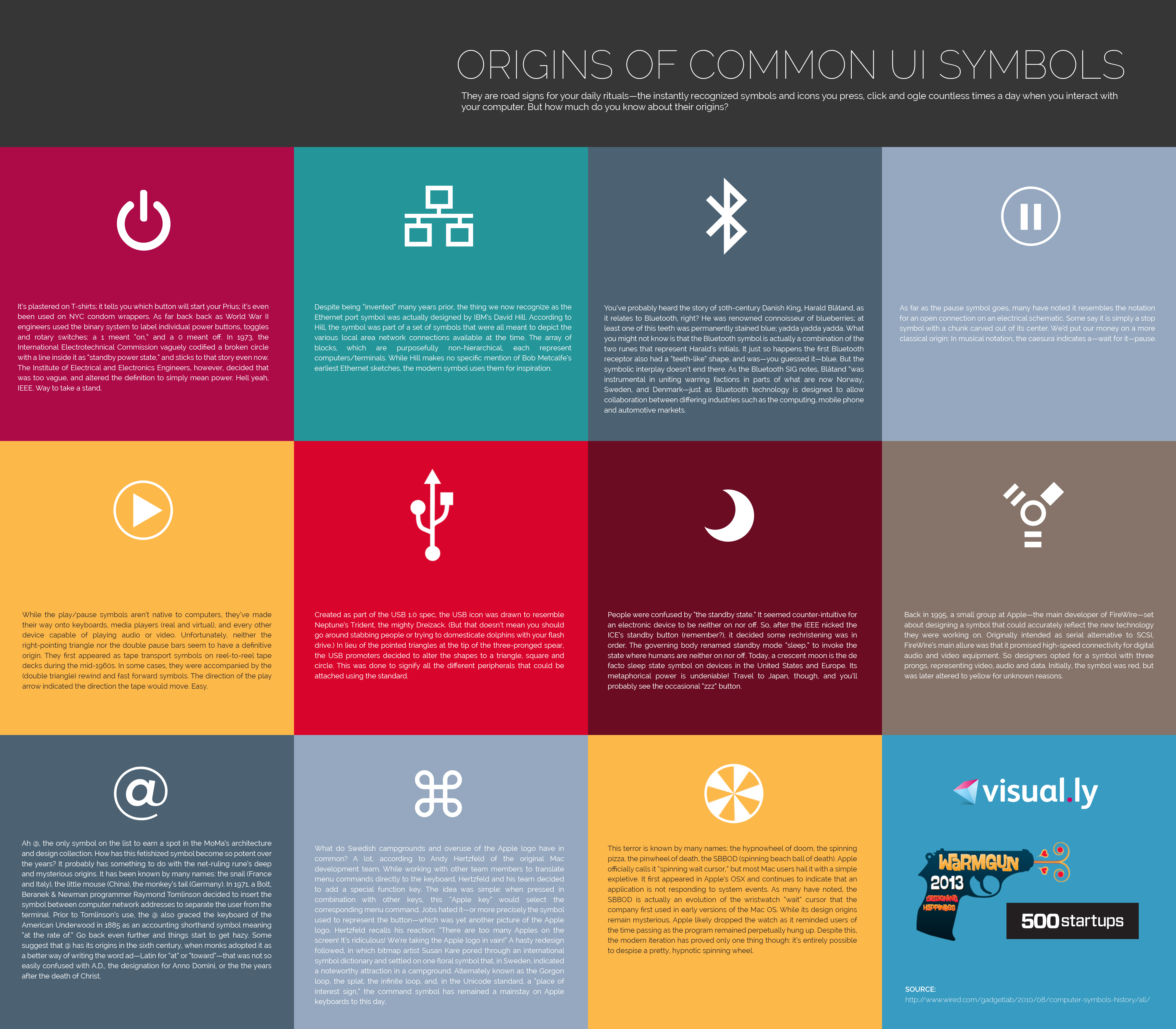 Origins Of Common Symbols Infographic The Story Of Information