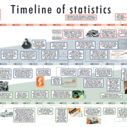 timeline-statistics