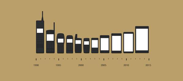 MobilePhoenEvolution